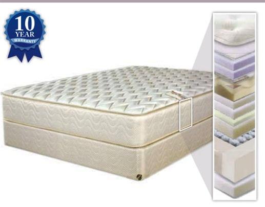 Diamond Plush Pillow Top 14 Inch Innerspring Queen Size Mattress By