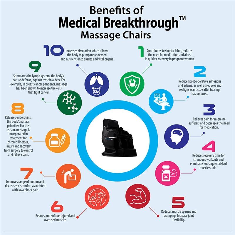 Medical Med Breakthrough7 Zero Gravity Massage Chair